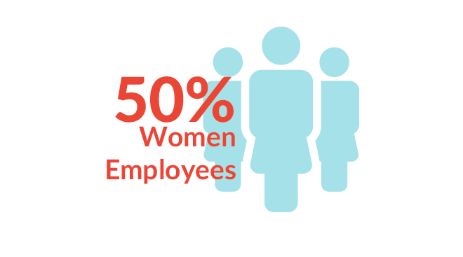 women employees