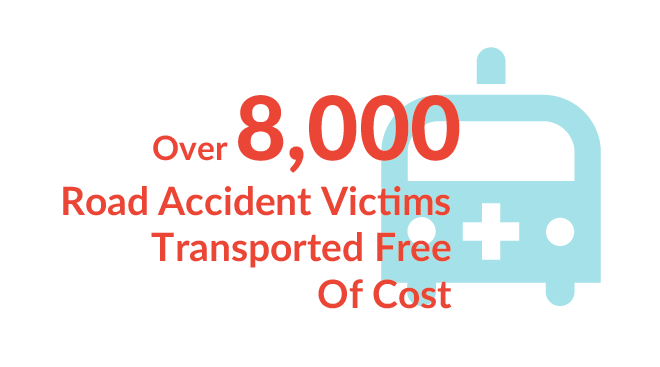 road accident victims